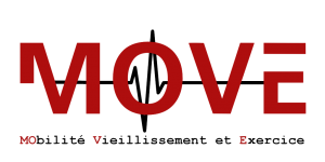 Logo de Laboratoire MOVE